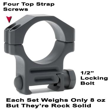 30mm Scope Rings