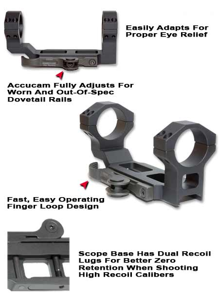 AC-30 Quick Detach Scope Mount With Integral Rings