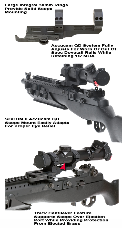 SOCOM II Quick Detach Scope Mount