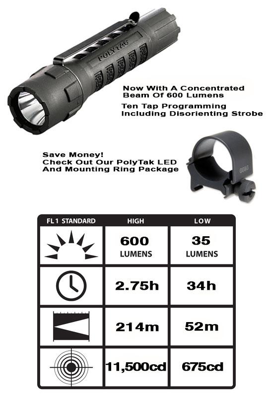 Streamlight PolyTac Flashlight 88850 LED